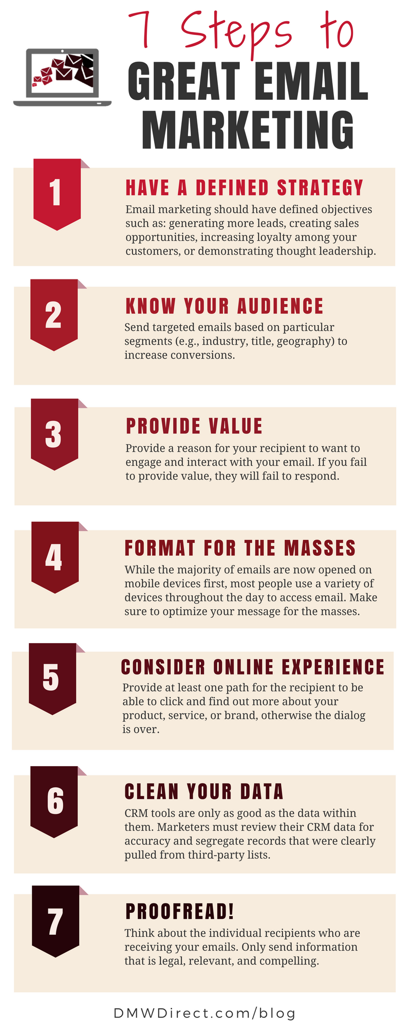 7-steps-to-great-email-marketing