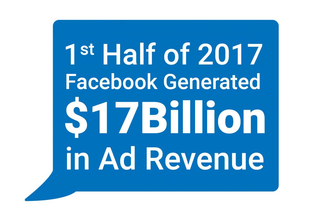 Facebook $17Bilion in revenue